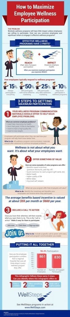 corporate health and wellness programs